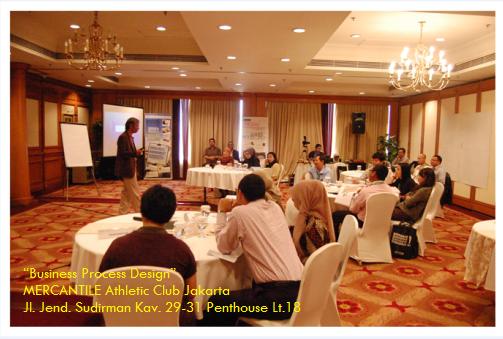 ?Business Process Design? MERCANTILE Athletic Club Jakarta Jl. Jend. Sudirman Kav. 29-31 Penthouse Lt.18