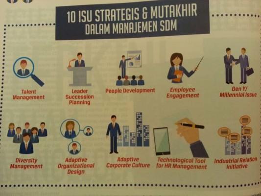 10 Isu Strategis dalam Manajemen SDM
